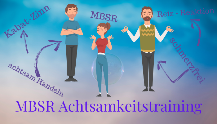 Achtsamkeit Training MBSR